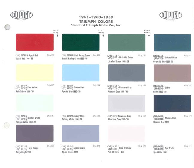 Saab Car Paint Colours