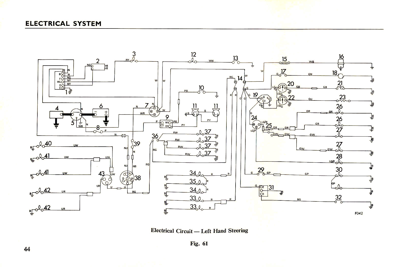 Triumph Tr3 Wiring - Simple Wiring Diagram Site on porsche 914 wiring, triumph gt6 alternator wiring, jeep cherokee wiring, triumph spitfire wiring, triumph stag wiring, triumph tr4 wiring, mg midget wiring, triumph tr6 wiring, ford mustang wiring, ford pinto wiring, dodge dakota wiring, triumph scrambler wiring, triumph tr25 wiring, tr6 dashboard wiring,